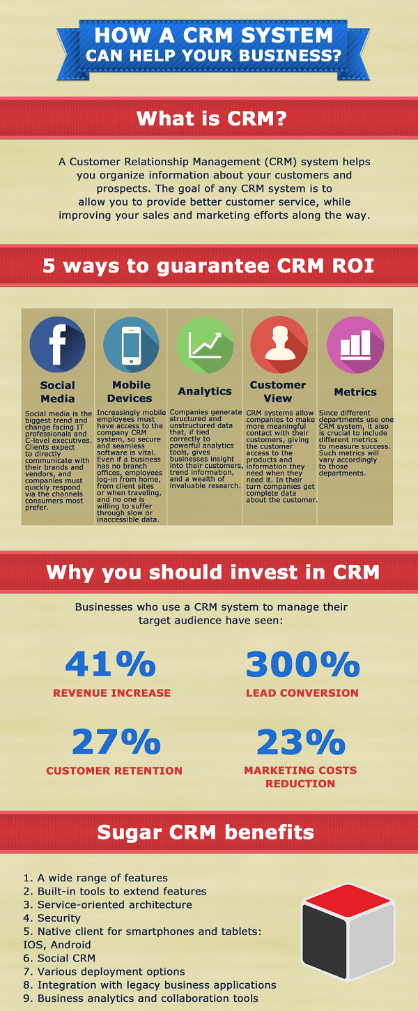 How a CRM System Can Help Grow Your Business? [Infographic]