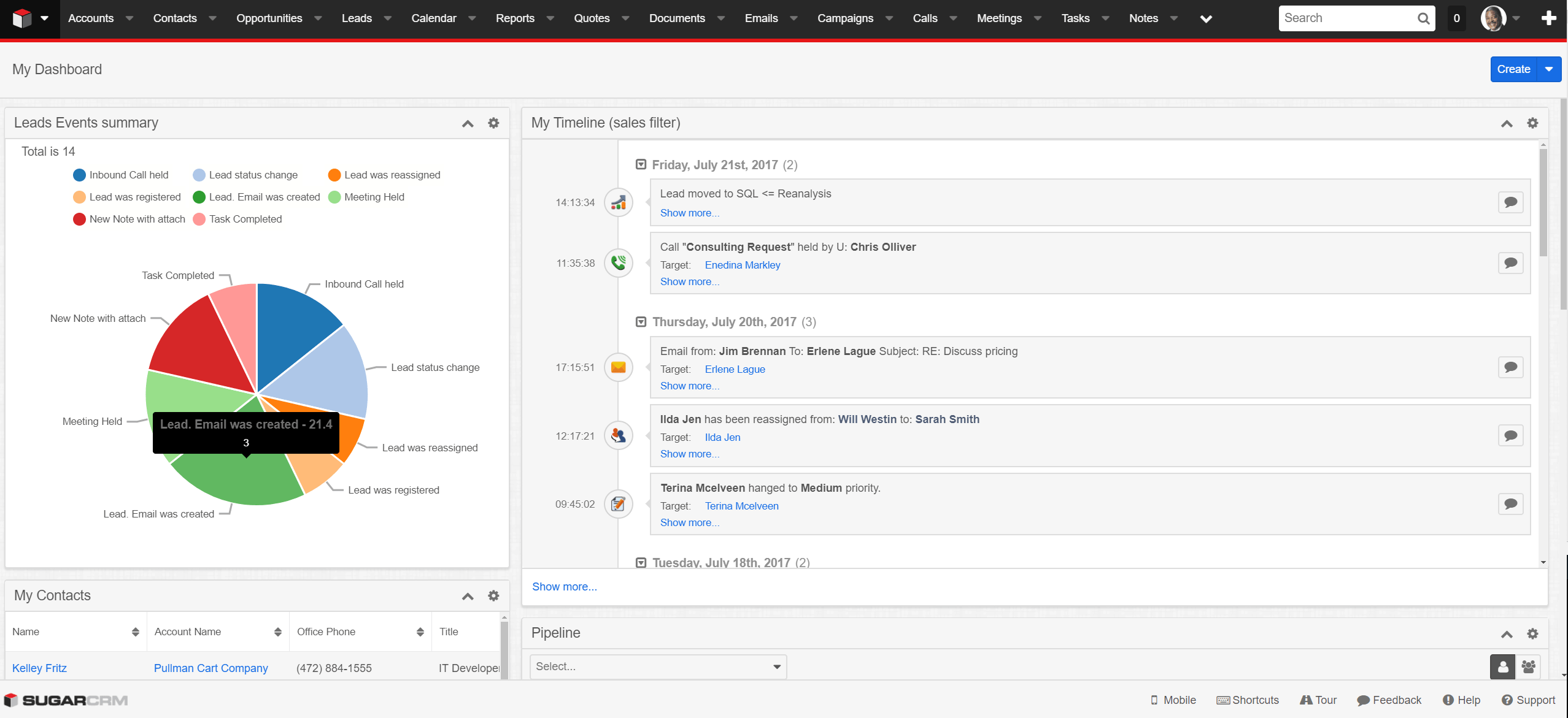 SugarCRM Tips. How to Enhance Efficiency of Manager's Work
