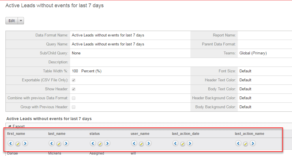 SugarCRM Tips. How to Find Customers or Leads Afforded Insufficient Attention