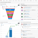 SugarCRM Tips. How to Make Your Sales Management Dashboard Even More Powerful
